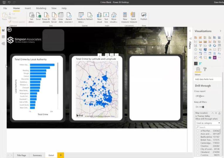 On Demand Webinar – Microsoft Power BI Dashboard in a Hour